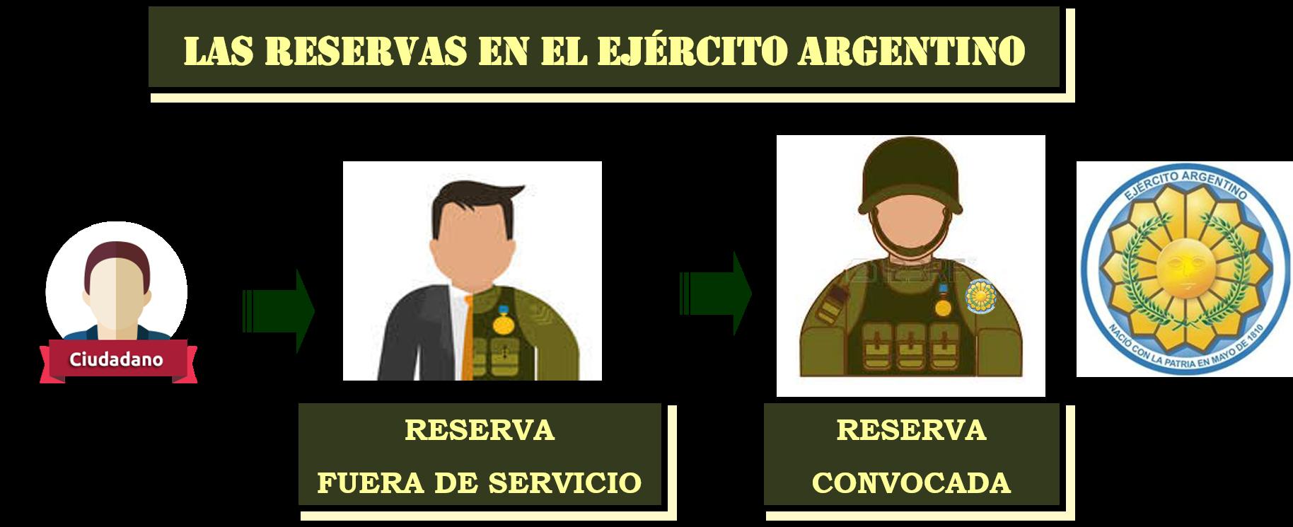 www.infanteria.com.ar